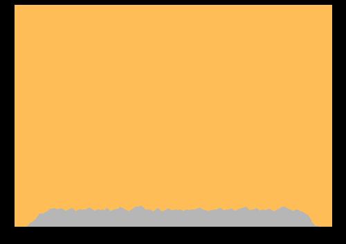 Nathan's Creations llc