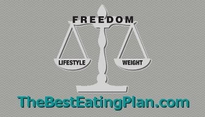 TheBestEatingPlan.com