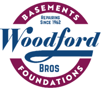 Woodford Bros Inc